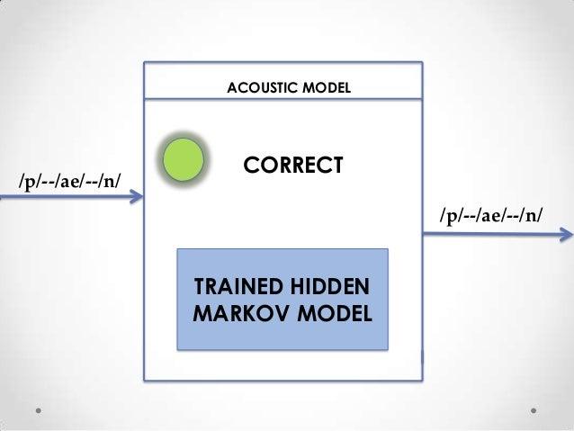 ACOUSTIC MODEL  /p/--/ae/--/n/  CORRECT /p/--/ae/--/n/  TRAINED HIDDEN MARKOV MODEL