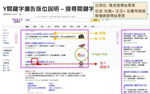Y關鍵字廣告版位說明 – 搜尋關鍵字 一 至 四 名 五 至 八 名 標題 Image Ads 文案 插入 關鍵字 出現在: 雅虎搜尋結果頁 包含: 知識+ 生活+ 拍賣等頻道 聯播網搜尋結果頁