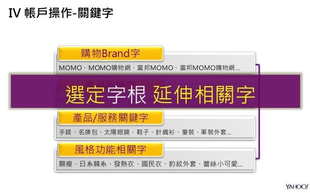 IV 帳戶操作-關鍵字查詢工具 › Yahoo關鍵字廣告搜尋量查詢 http://tw.emarketing.yahoo.com/ysm/ guide/index101.html