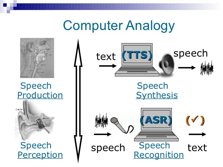 an analysis of the characteristics and development of the speech recognition technology Major progress is being recorded regularly on both the technology and exploitation of automatic speech recognition (asr) and spoken language keywords: speech recognition speech analysis speech modeling speech intrinsic variations 1 introduction speaker related spectral characteristics (and gender) have.