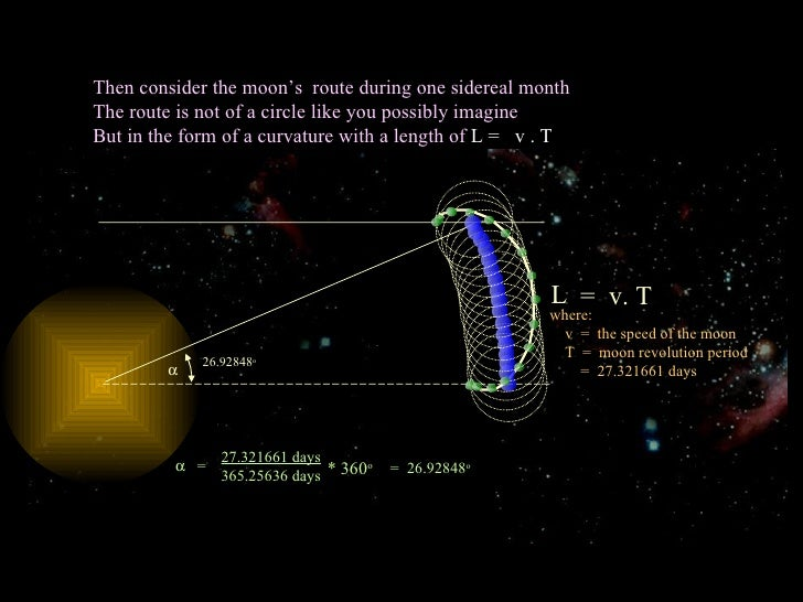 Then consider the moon's  route during one sidereal month The route is not of a circle like you possibly imagine But in th...