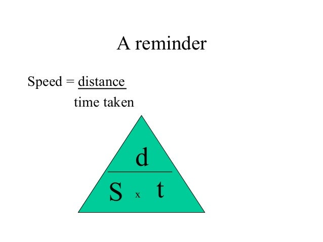 A reminder Speed = distance time taken  d S  x  t