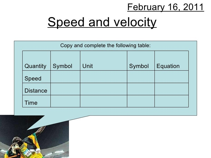 Speed and velocity February 16, 2011 Copy and complete the following table: Quantity Symbol Unit Symbol Equation Speed  ...