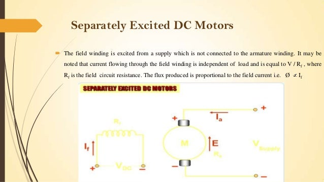 Separately Excited DC Motors  The field winding is excited from a supply which is not connected to the armature winding. ...
