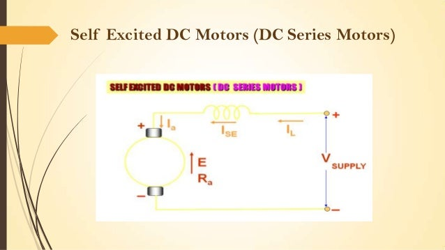 Self Excited DC Motors (DC Series Motors)