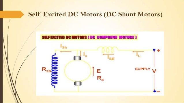 Self Excited DC Motors (DC Shunt Motors)