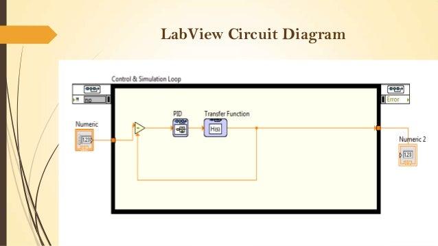 LabView Circuit Diagram