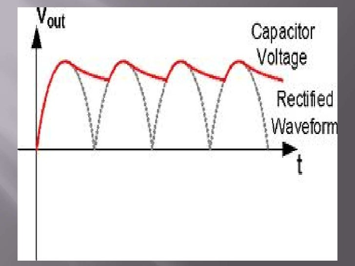 speed control of 1  u03c6 inducton motor using traic