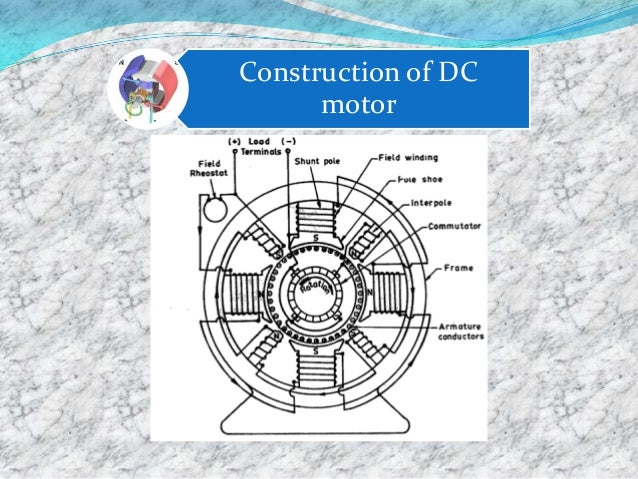 Types of DC motor             There are            two types of            DC motor :-      Brushless      Brushed      DC...