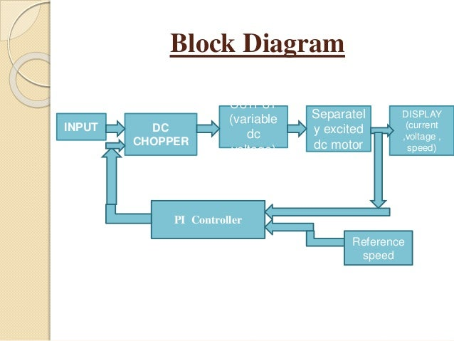 9  block diagram input dc chopper
