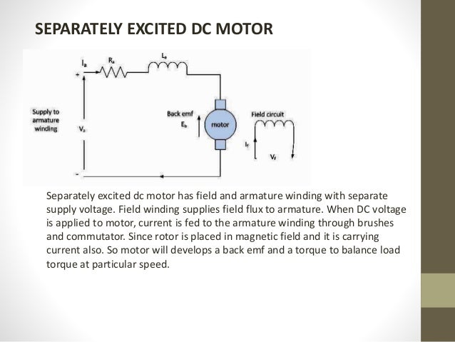 Speed Control Of Dc Motor Using Matlab