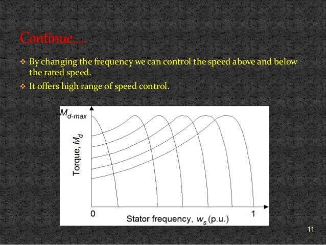 Speed control of three phase induction motor 3 phase motor speed control