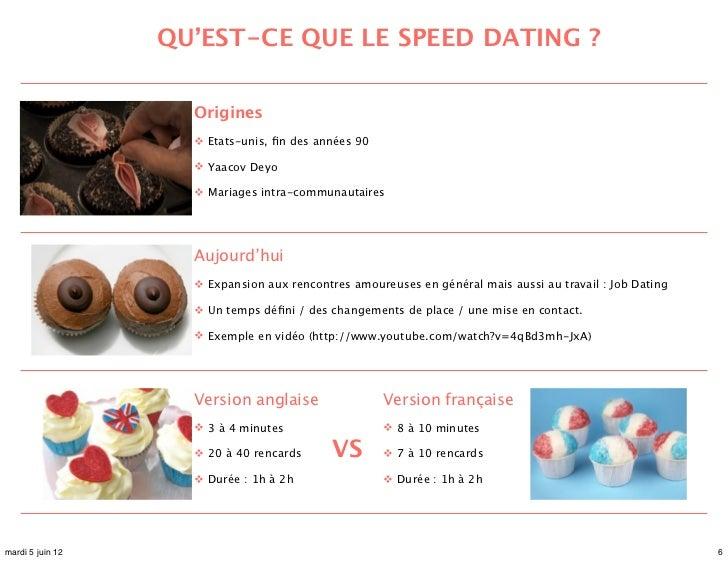 Speed dating abingdon