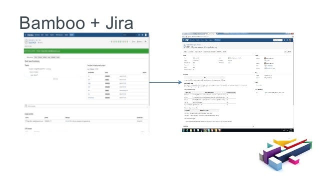 Bamboo + Jira
