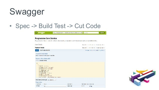 • Spec -> Build Test -> Cut Code Swagger