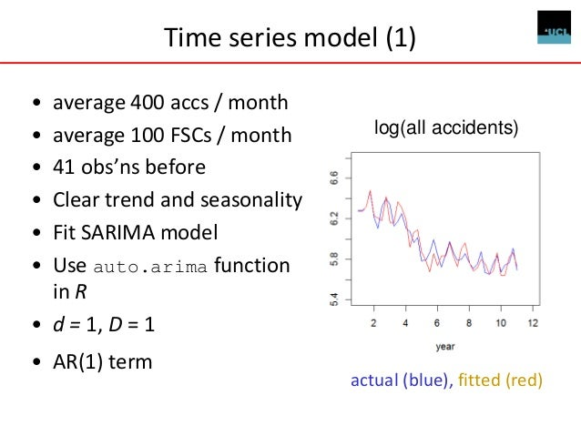 Time series model (2) • Then fit an intervention model – using all quarterly data (43 observations) – include a regressor ...
