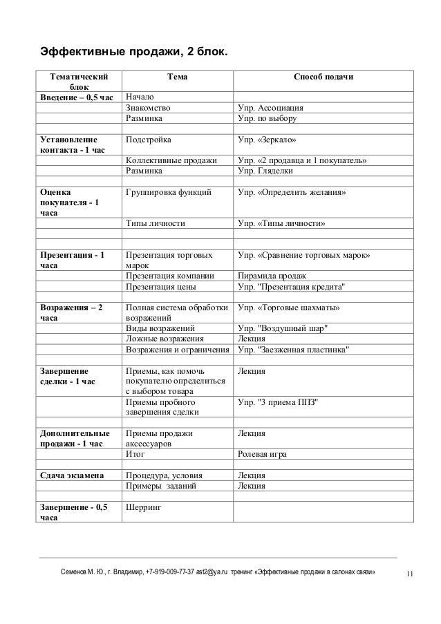 Семенов М Ю Быстрые деньги Система обучения и оценки продавцов конс   11