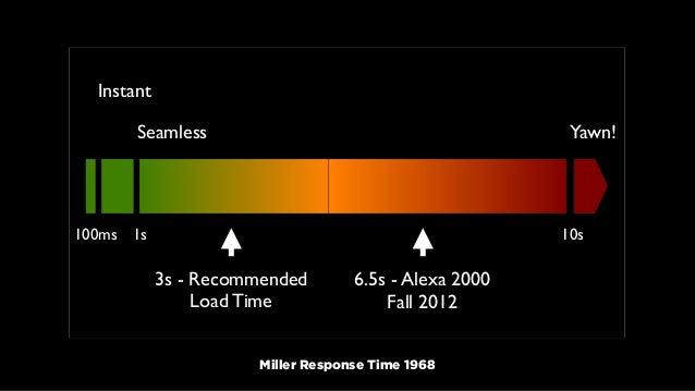 Speed matters - measuring front-end web performance Slide 2