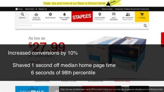 Improved load time from 1.2s to 0.5s! ! +28% page views / session! +21% time on site / visit! +20% conversion rate http://...
