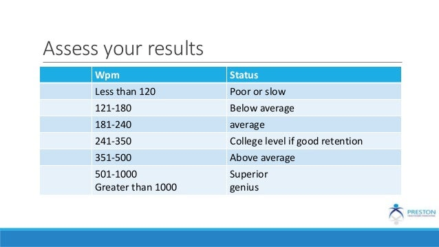 Assess your results Wpm Status Less than 120 Poor or slow 121-180 Below average 181-240 average 241-350 College level if g...