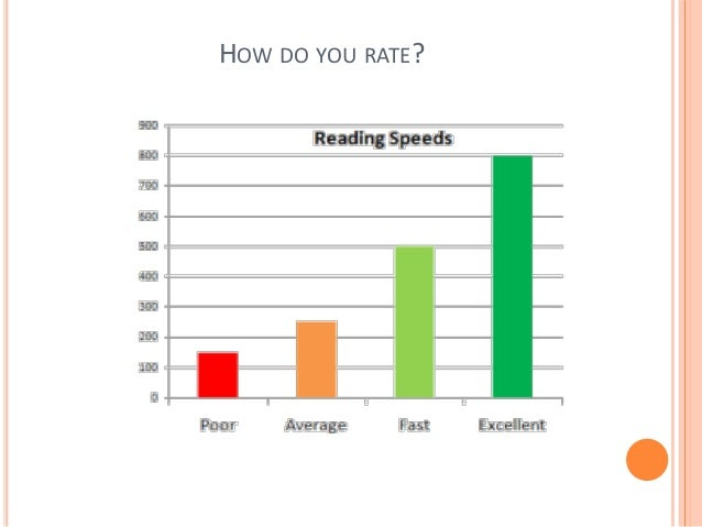 HOW DO YOU RATE?  Excellent reader: 500 - 800 words per minute. High speed reader, who has learned accelerated reading te...