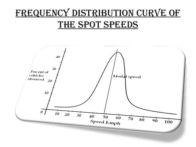 FRequency distRibution cuRve oF the spot speeds