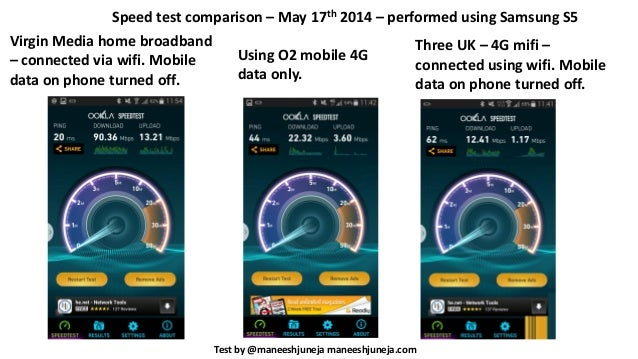 Speed test comparison – May 17th 2014 – performed using Samsung S5 Virgin Media home broadband – connected via wifi. Mobil...