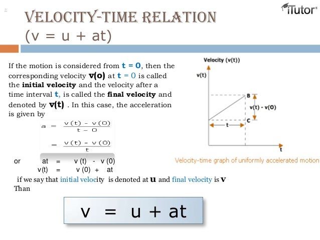 how to find speed with acceleration and time
