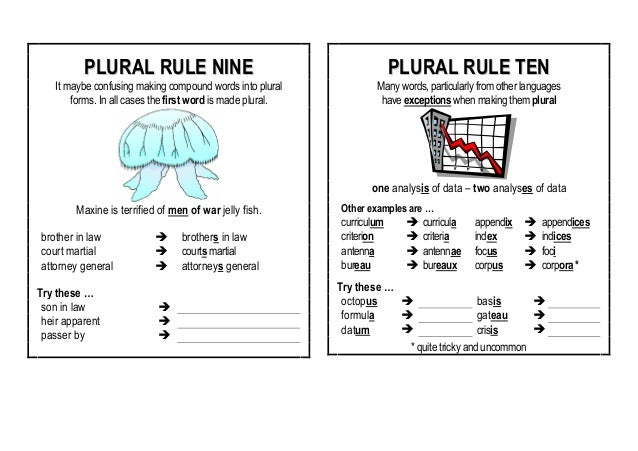 Spelling rules for Bureau plural form