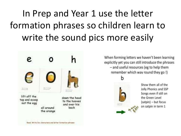 Spelling Development Using SSP Phonics From The Reading