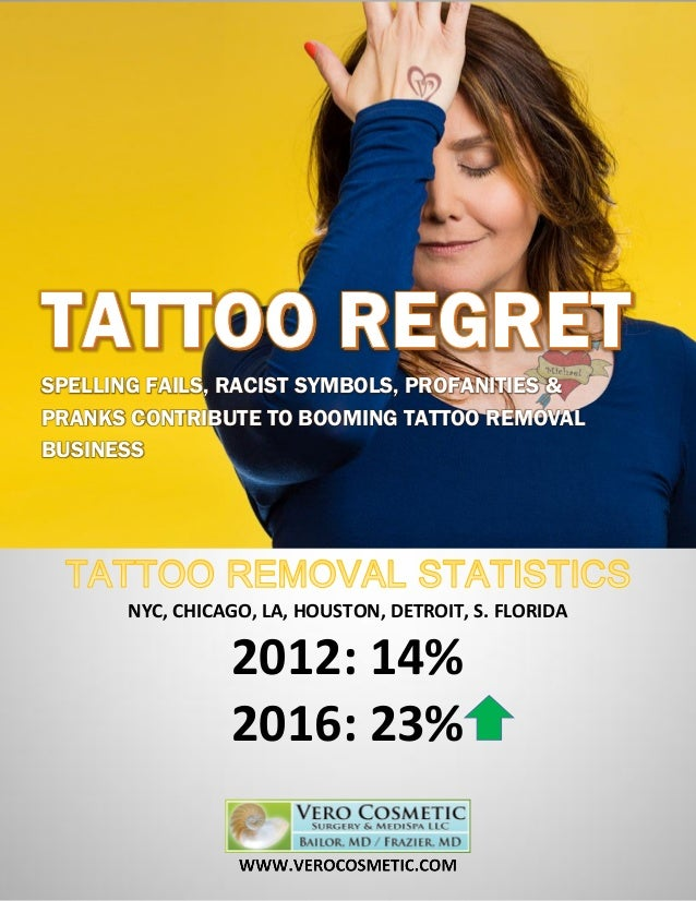 SPELLING FAILS, RACIST SYMBOLS, PROFANITIES & PRANKS CONTRIBUTE TO BOOMING TATTOO REMOVAL BUSINESS NYC, CHICAGO, LA, HOUST...