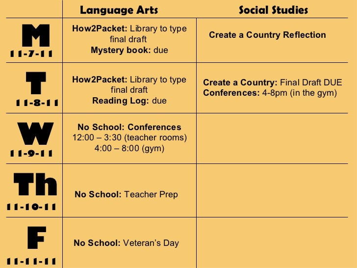 M T W Th F 11-7-11 11-8-11 11-9-11 11-10-11 11-11-11 Language Arts Social Studies How2Packet:  Library to type final draft...