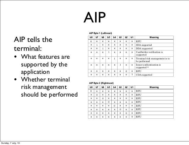 terminal risk management data