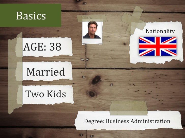 Basics                                  Nationality                                  : AGE: 38  Married Two Kids          ...