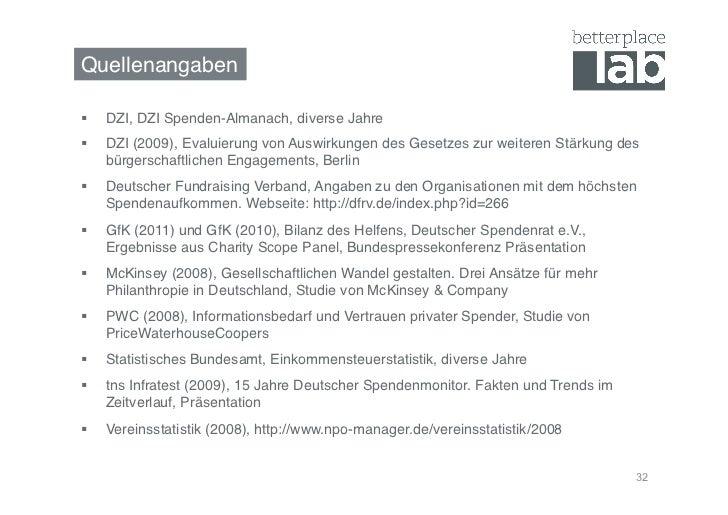 Quellenangaben!   DZI, DZI Spenden-Almanach, diverse Jahre!   DZI (2009), Evaluierung von Auswirkungen des Gesetzes zu...