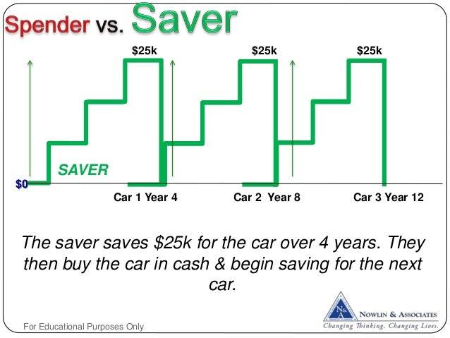 Spender vs. saver: How to make it work in love