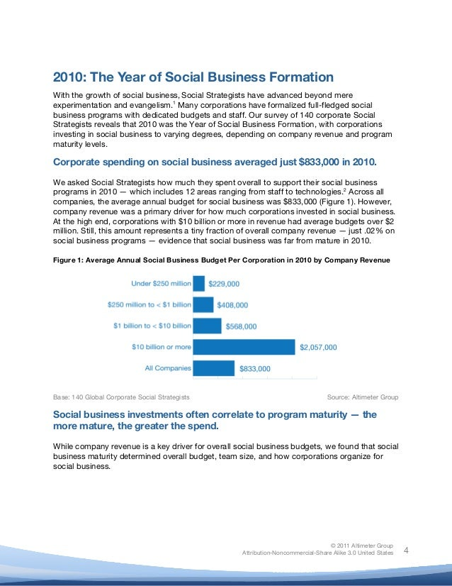 ! © 2011 Altimeter Group Attribution-Noncommercial-Share Alike 3.0 United States ! ! 4 2010: The Year of Social Business F...