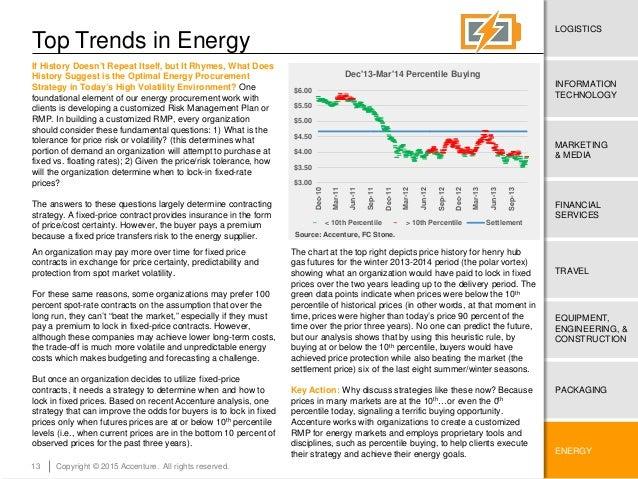 13 ENERGY EQUIPMENT, ENGINEERING, & CONSTRUCTION TRAVEL FINANCIAL SERVICES MARKETING & MEDIA LOGISTICS INFORMATION TECHNOL...