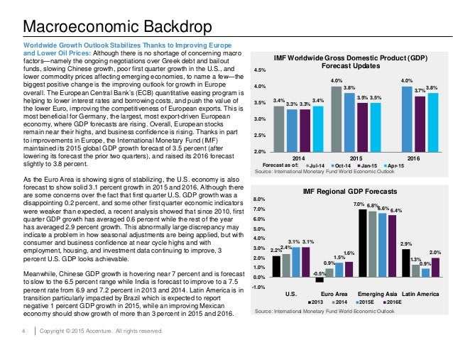 4 Copyright © 2015 Accenture. All rights reserved. Macroeconomic Backdrop Source: International Monetary Fund World Econom...