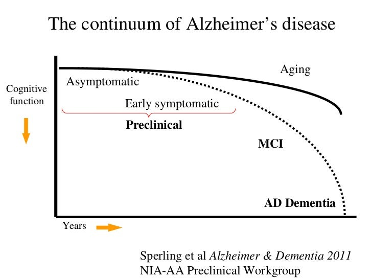 analysis and description of dementia The following is an introductory description of transactional analysis it is designed to be understood by the layperson, written with approximately the same level of complexity that berne used for games people play.