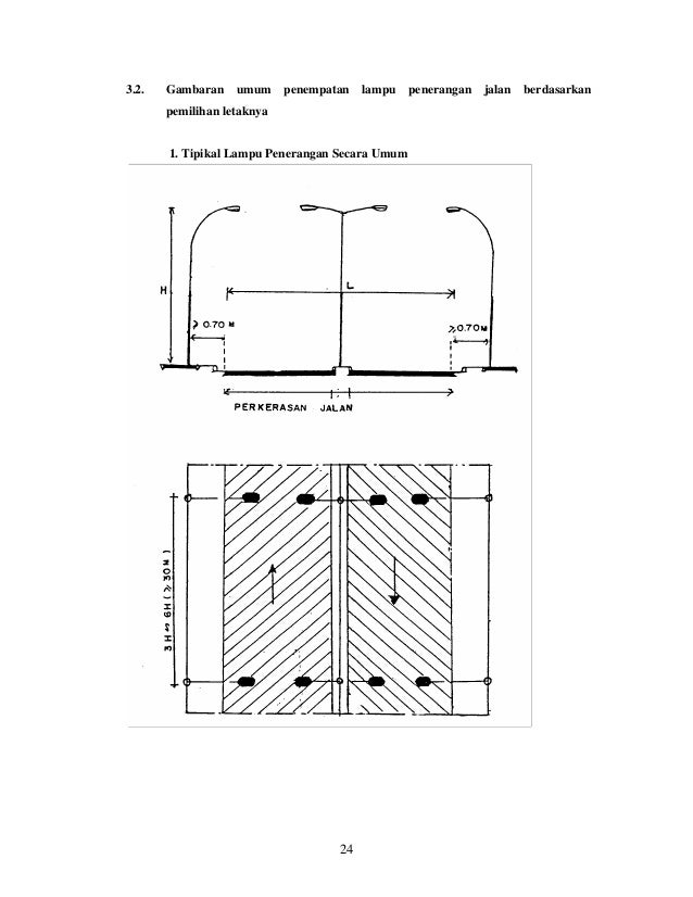 spesifikasi lampu penerangan jalan perkotaan