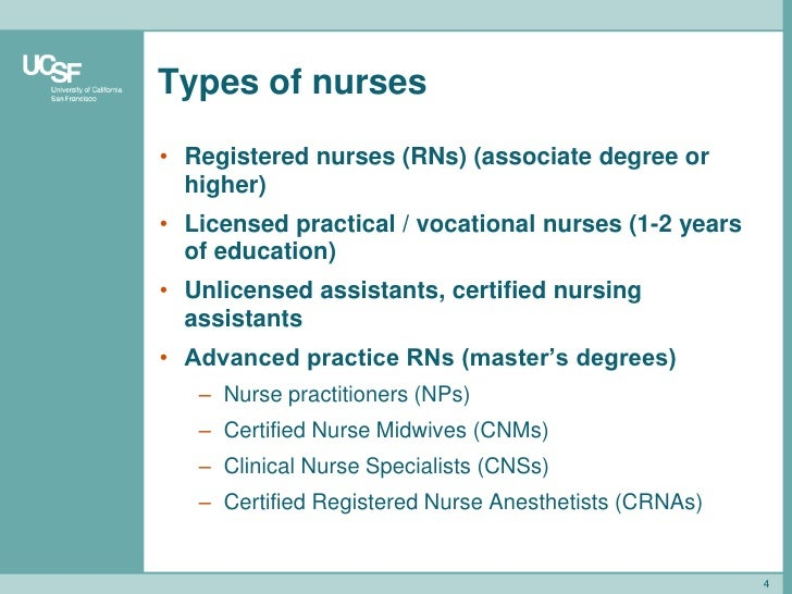 nursing labor markets - an introduction, Human body