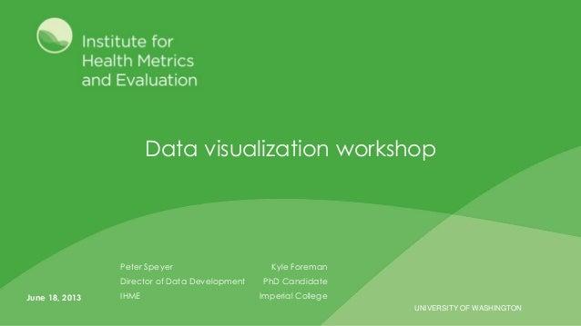 UNIVERSITY OF WASHINGTON Data visualization workshop Peter Speyer Kyle Foreman Director of Data Development PhD Candidate ...