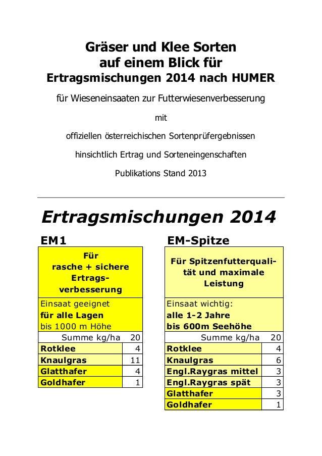 Gräser und Klee Sorten auf einem Blick für Ertragsmischungen 2014 nach HUMER für Wieseneinsaaten zur Futterwiesenverbesser...