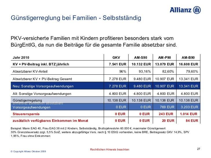 Grenzsteuersätze Grenzsteuersätze für Alleinstehende, sortiert nach Kantonshauptorten Gemeinde Fr. 50' Fr. ' Fr. ' Fr. ' Fr. '