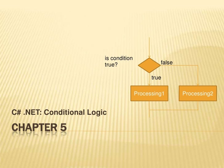 Chapter 5<br />C# .NET: ConditionalLogic<br />is condition true?<br />false<br />true<br />Processing1<br />Processing2<br />