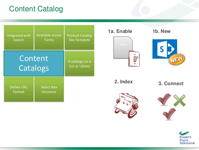 Src 203 build a sharepoint 2013 search driven application for Online product catalog template