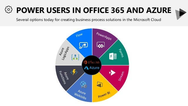 POWER USERS IN OFFICE 365 AND AZURE Several options today for creating business process solutions in the Microsoft Cloud