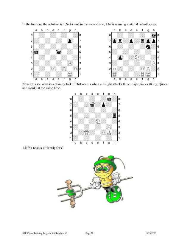 Chess ChessTraining Guide for Parents and Teachers