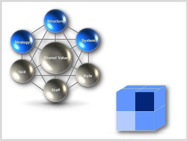 3d powerpoint templates including spheres & cubes in powerpoint, Modern powerpoint